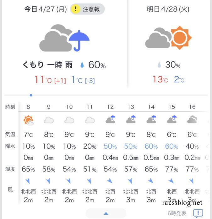 北海道の天気(札幌近郊)